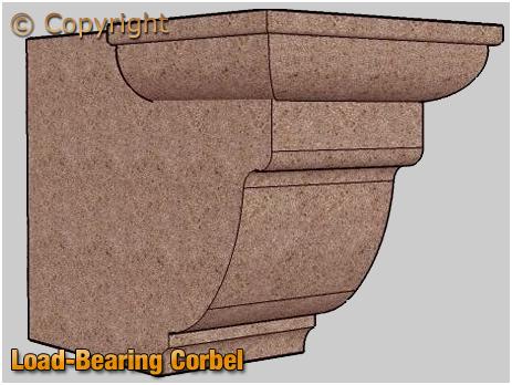 Load-Bearing Corbel