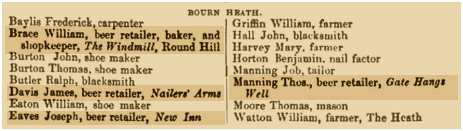 Bournheath in Billing's Directory and Gazetteer of Worcestershire [1855]
