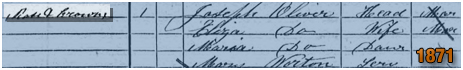 Cradley : The Crown Inn in the 1871 Census - recorded as the Rose and Crown